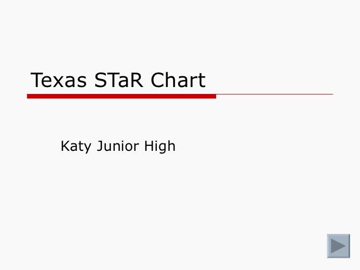 Texas STaR Chart, KJH