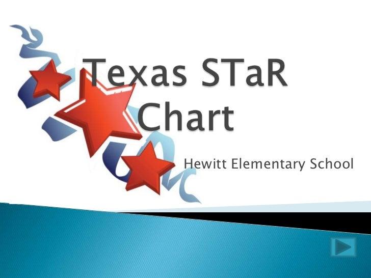 Texas STaR Chart<br />Hewitt Elementary School<br />