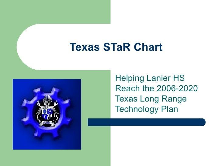Texas S Ta R Chart Ppt.