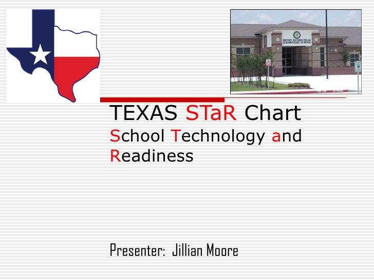 TEXAS  STaR  Chart S chool  T echnology  a nd  R eadiness Presenter:  Jillian Moore