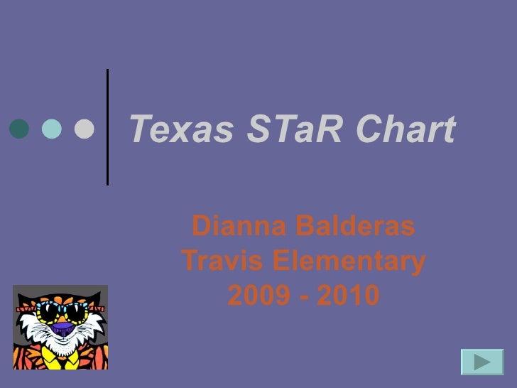 Texas STaR Chart   Dianna Balderas Travis Elementary 2009 - 2010