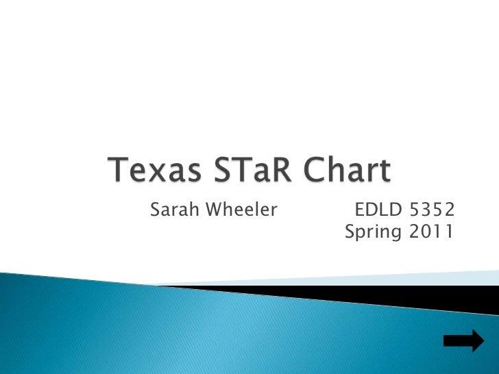 Texas s ta r chart presentation