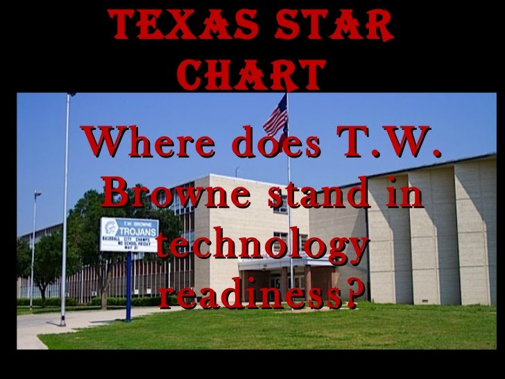 TEXAS STAR CHART Where does T.W. Browne stand in technology readiness?
