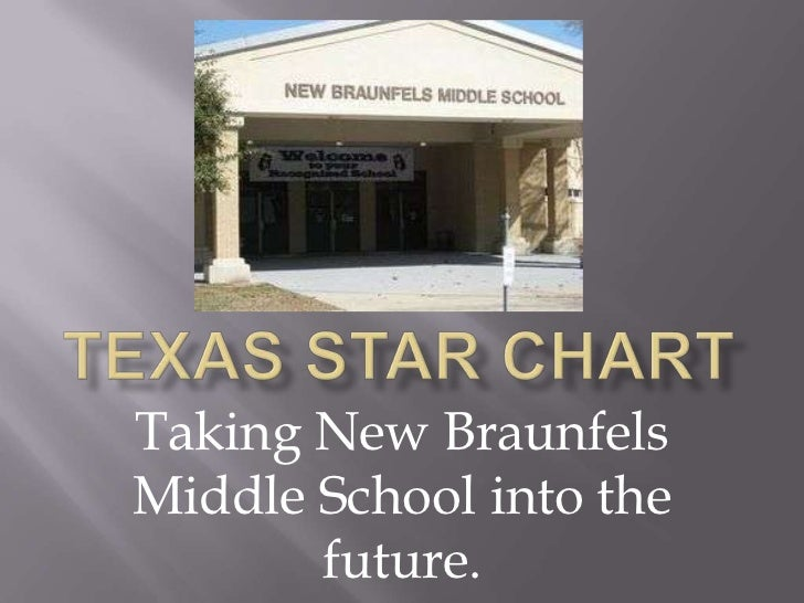Texas StAr Chart<br />Taking New Braunfels Middle School into the future.<br />
