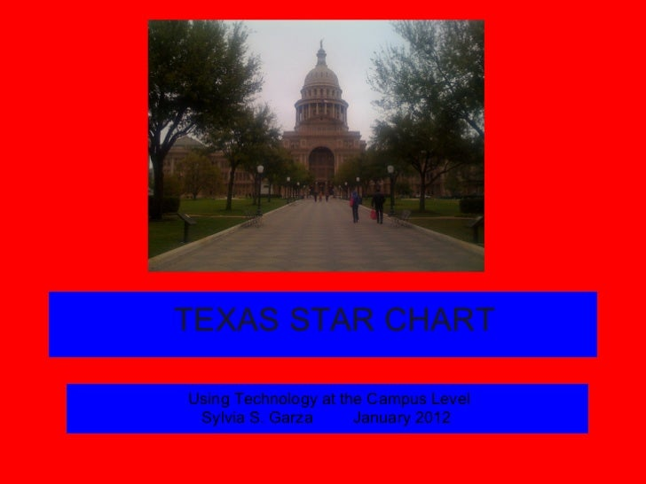 Texasstarchartpresentation (3)
