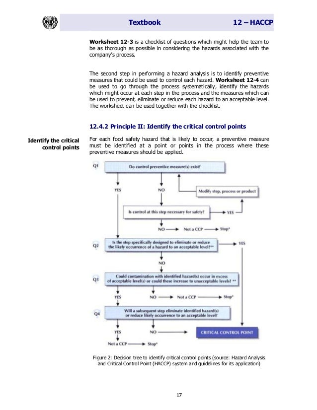 a textbook analysis Maia goodman – text analysis: questions & symbols video transcript maia goodman interview: hi, i'm maia goodman join me in my senior level english class.