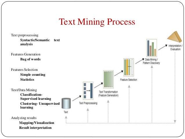 Mining Company In Orissa