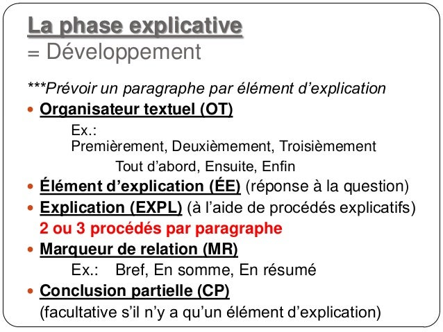Dissertation Explicative Plan