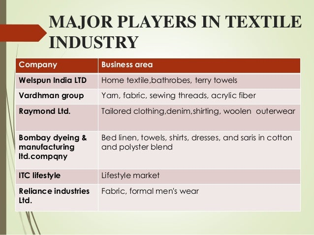 industry analysis of textile industry Technical textiles market: indutech and mobiltech application segments estimated to collectively account for over one third of the total market share: global industry analysis and opportunity assessment, 2017-2027.