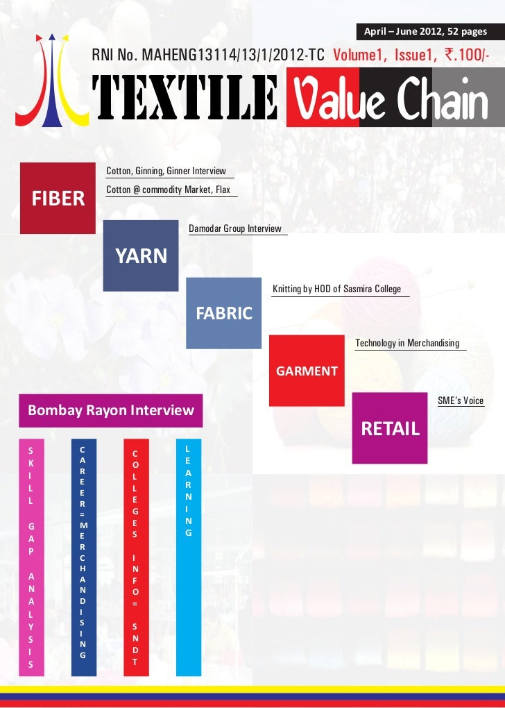 THE VALUE CHAIN IN TEXTILES India's Presence across the Value Chain  India is one of the few countries which have a presen...
