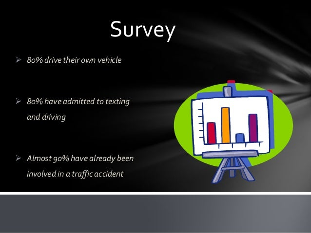 texting and driving speech Knowing how to create a perfect persuasive speech outline can make the whole writing process much easier for any student so here's what you.