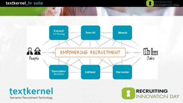 Textkernel • 2001 gegründet • 2014: 48 Mitarbeiter (davon 30 im Development Bereich) • Offices in Amsterdam, Frankfurt und...