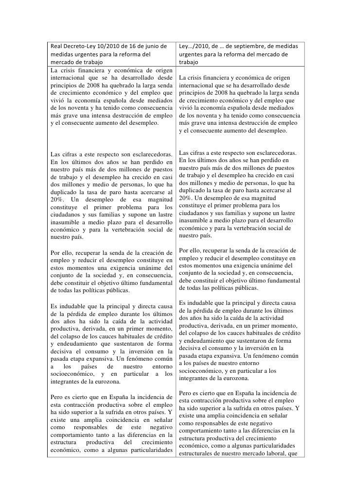 Texto comparado del RDL 10/2010  y de la Ley  de medidas urgentes para la reforma del mercado de trabajo. 13.9.2010.