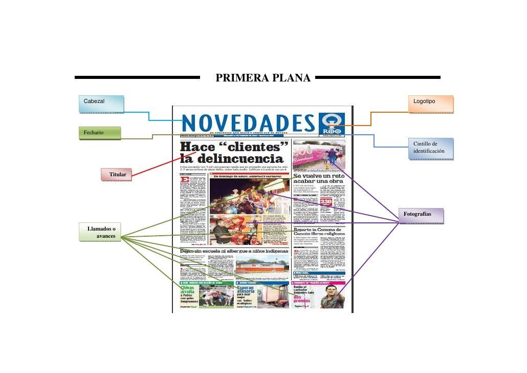 Textos periodisticos for Cuales son las partes de un periodico mural