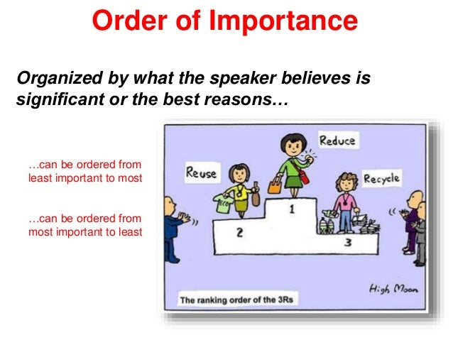 What is the order of importance?