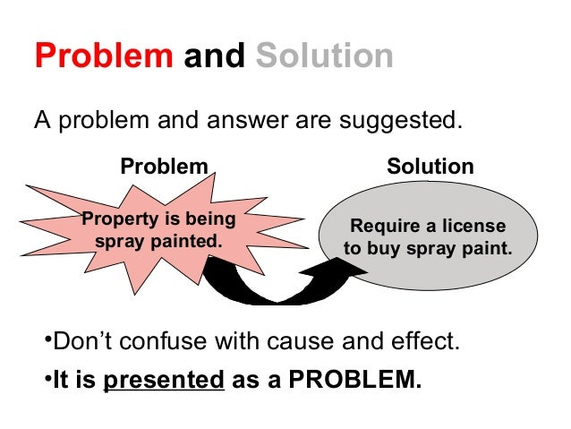 business problems types and solutions