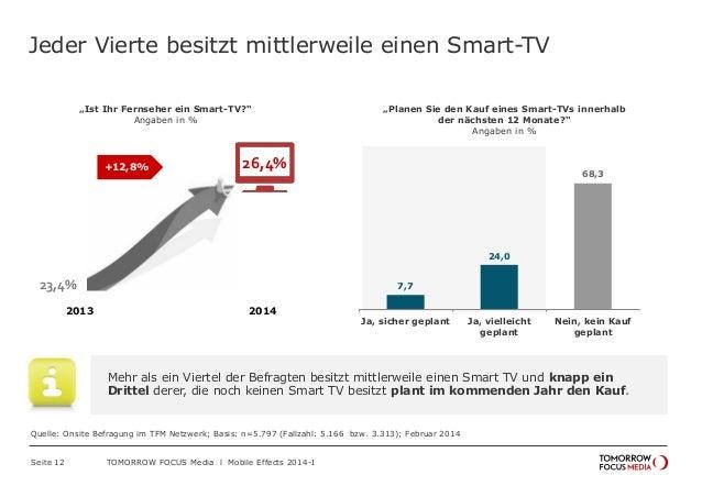 jeder vierte deutsche besitzt smart tv aber drei viertel nutzen internet funktion nicht. Black Bedroom Furniture Sets. Home Design Ideas