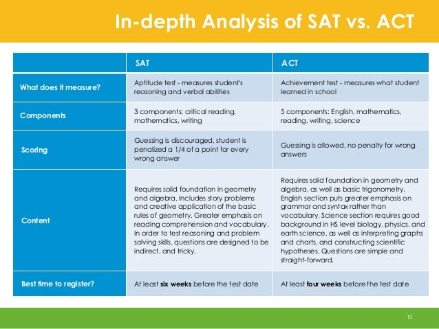 What is the difference between the SAT and ACT?