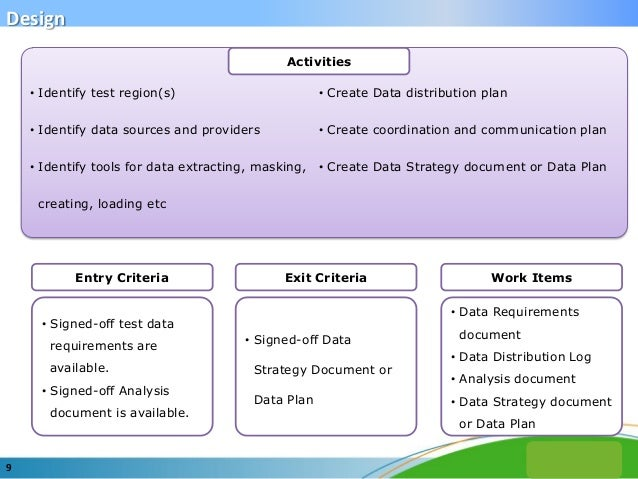 Cv.010 define data conversion requirements and strategy
