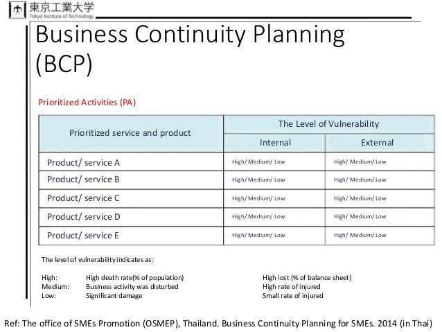 Business continuity plan risk assessment template 773049 hitori49fo fire risk assessments london fire risk assessment network risk management wikipedia preparedness disaster recovery plan template disaster flashek Choice Image