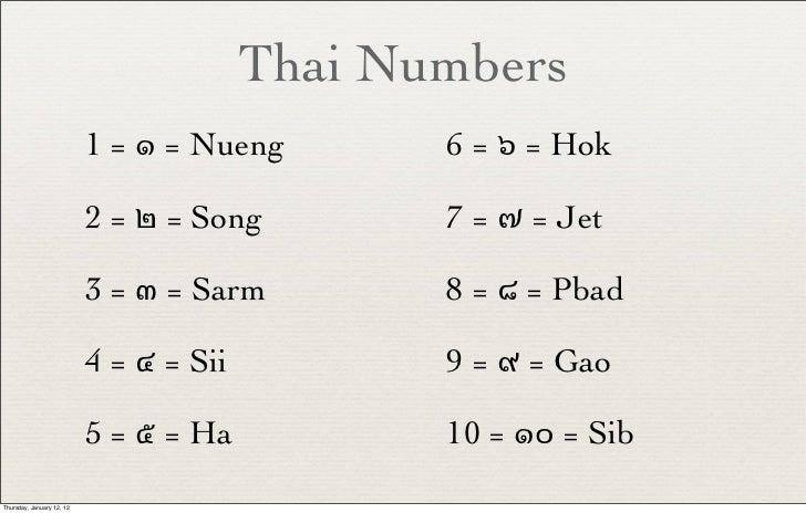 Thai Language Pdf on Number 12 Worksheets