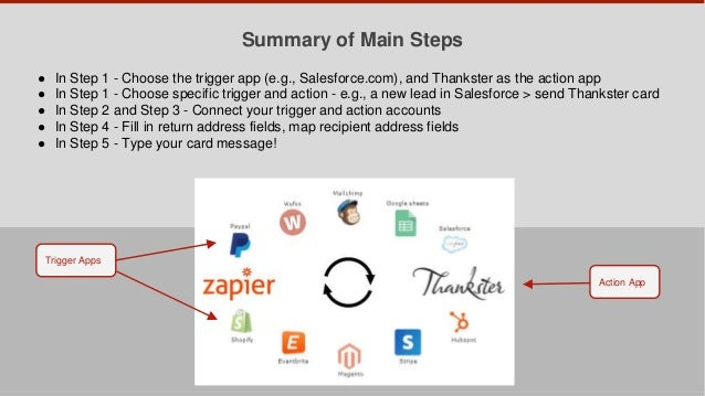 Summary of Main Steps ● In Step 1 - Choose the trigger app (e.g., Salesforce.com), and Thankster as the action app ● In St...