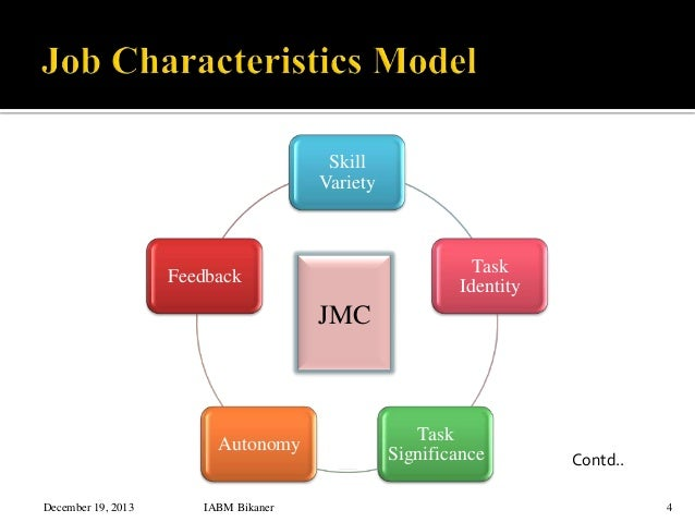 job characteristics model Job characteristics modelthe job characteristics model is one of the most influential attempts to design jobs with increased motivational propert.