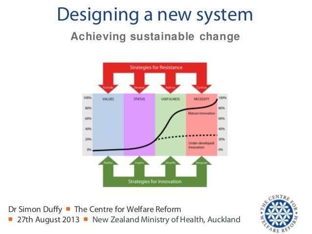 Designing a new system Dr Simon Duffy ■ The Centre for Welfare Reform ■ 27th August 2013 ■ New Zealand Ministry of Health,...