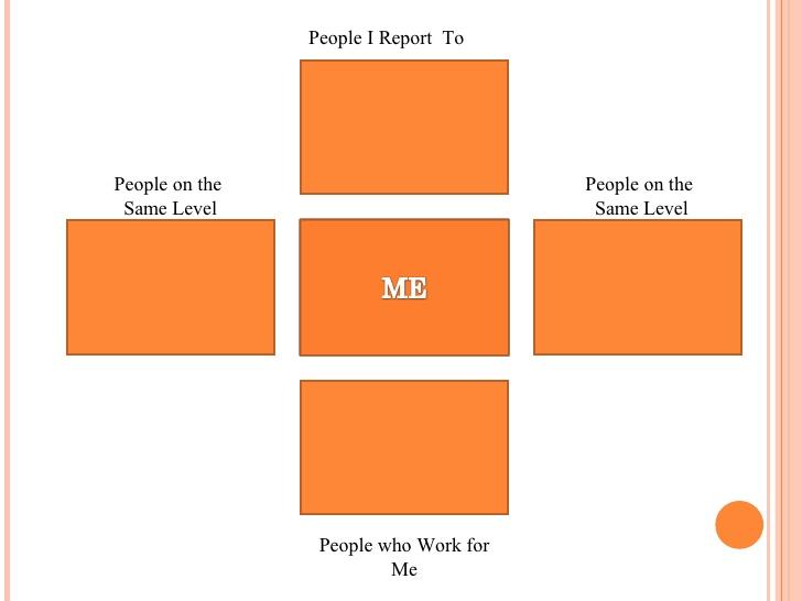 degree leader book report