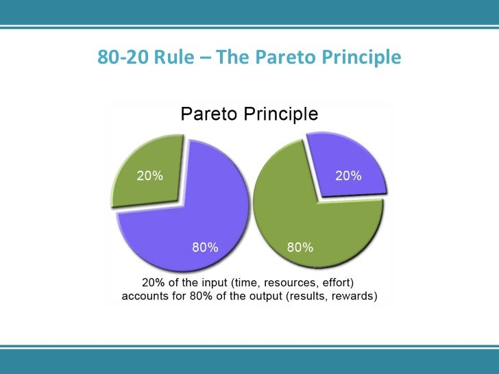 80-20 Rule – The Pareto Principle