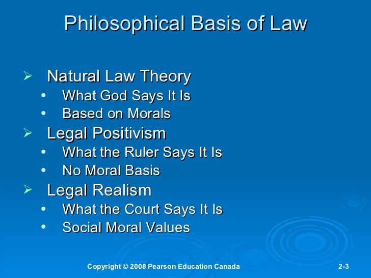 natural law and legal positivism essay