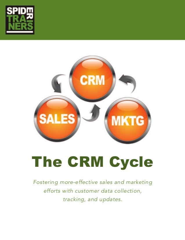 The CRM Cycle Fostering more-effective sales and marketing efforts with customer data collection, tracking, and updates.