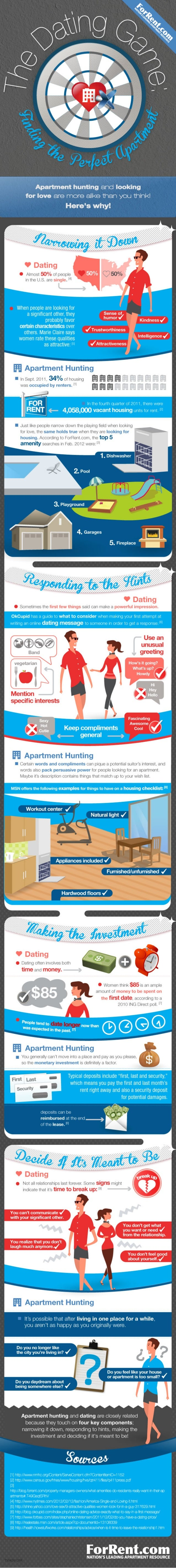 The Dating Game - Finding the Perfect Apartment