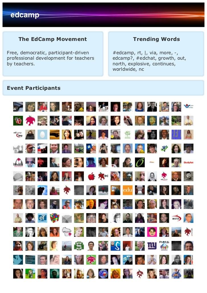 edcamp    The EdCamp Movement                         Trending WordsFree, democratic, participant-driven    #edcamp, rt,  ...