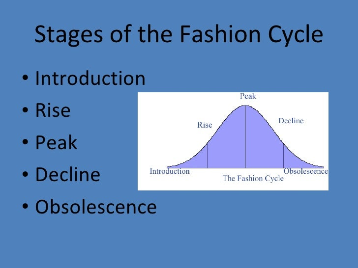 The Fashion Cycle 97 2003