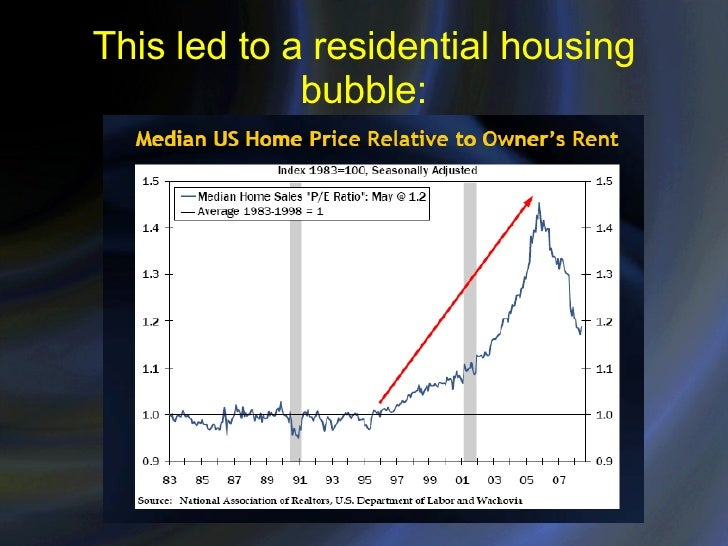 the financial bubble of 2008 And when future pundits write the history of the financial crisis to come this financial bubble is 8 times bigger than the 2008 subprime crisis.