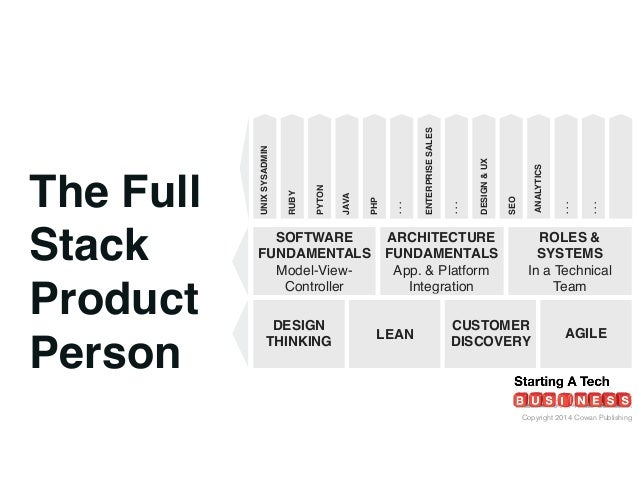 The Full Stack Product Person (@GA)