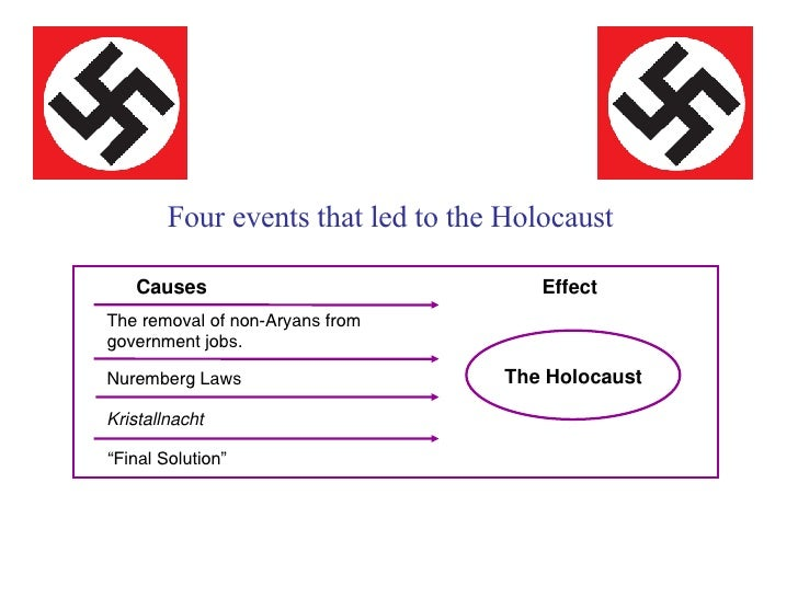causes of the holocaust essay The holocaust was a very horrific time for the jewish people of europe and the world adolf hitler, dictator of germany at the time of the holocaust and world war ii.