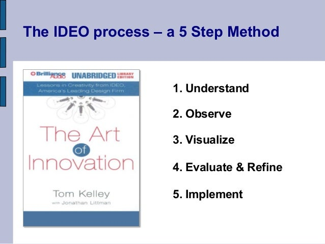 The IDEO process – a 5 Step Method  1. Understand  2. Observe  3. Visualize  4. Evaluate & Refine  5. Implement