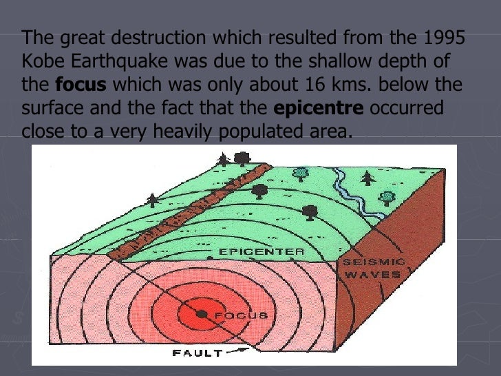 kobe earthquake essay Free kobe earthquake papers, essays, and research papers.