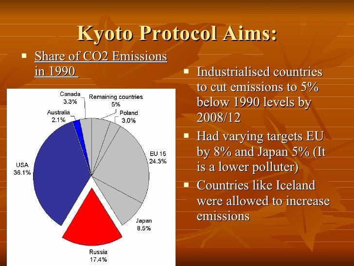 Kyoto protocol essay