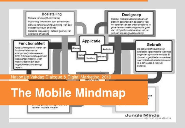 Nationale Vakdag Dialogue / Digital Marketing 2010Titel project, 10 maart 2010 &KlantnaamThe projectTitelMobile Mindmap