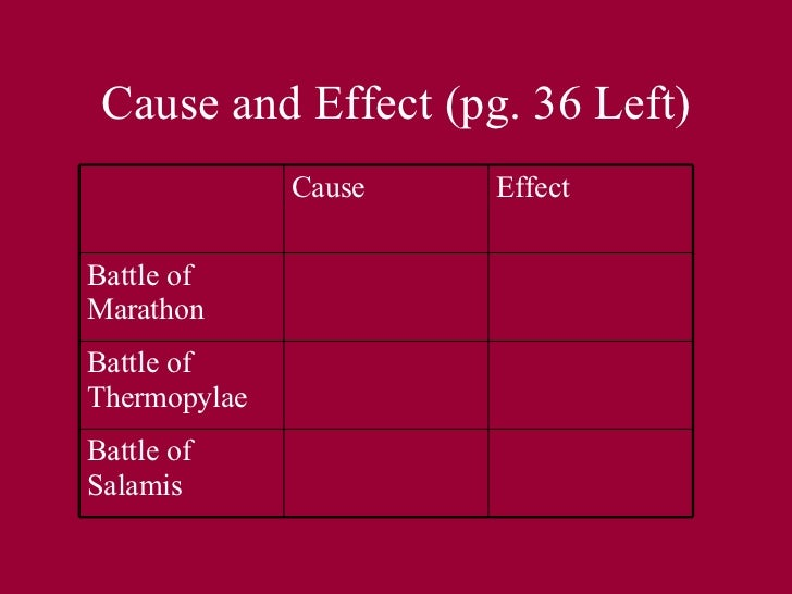 trojan war cause and effect Causes and effects of the trojan war - make a quick custom essay with our help and make your tutors shocked if you need to find out how to make a amazing essay, you are to read this put out a little time and money to receive the paper you could not even dream about.