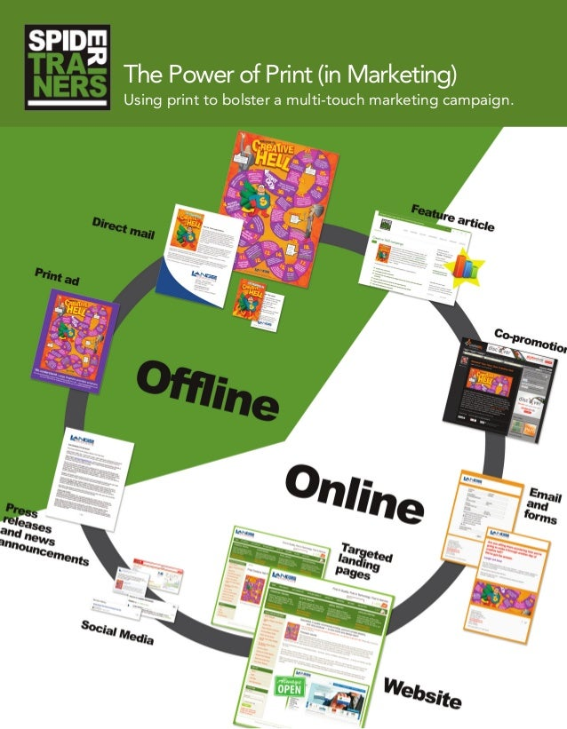 The Power of Print (in Marketing) Using print to bolster a multi-touch marketing campaign.
