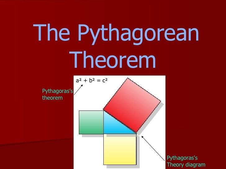The Pythagorean Theorem  a² + b ² = c² Pythagoras's Theory diagram Pythagoras's theorem