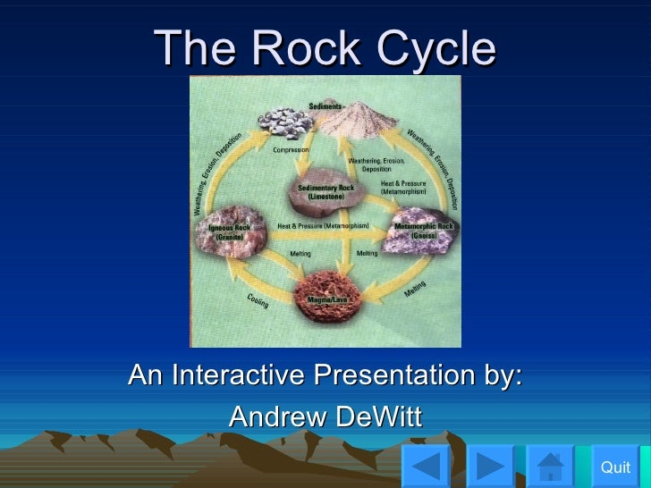 The Rock Cycle An Interactive Presentation by: Andrew DeWitt Quit