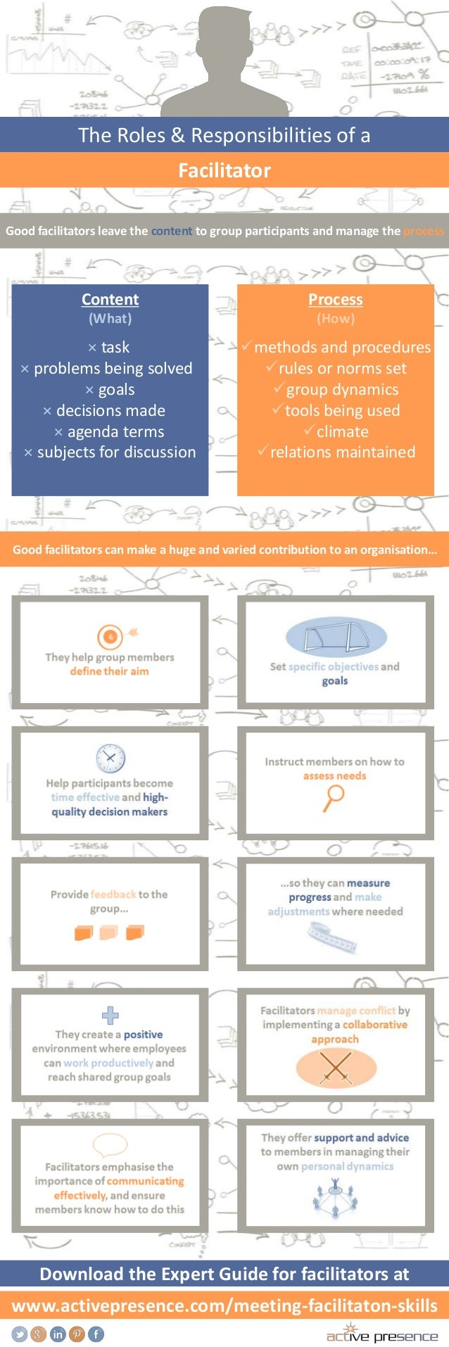 INFOGRAPHIC: The Roles & Responsibilities of a Facilitator