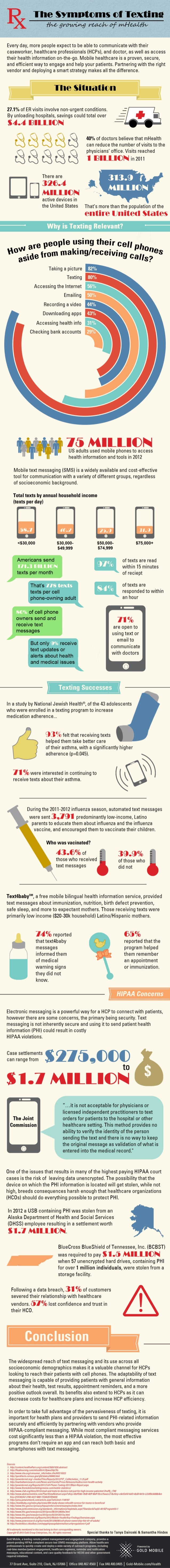 The Symptoms of Texting: the growing reach of mHealth | An infrographic by Gold Mobile