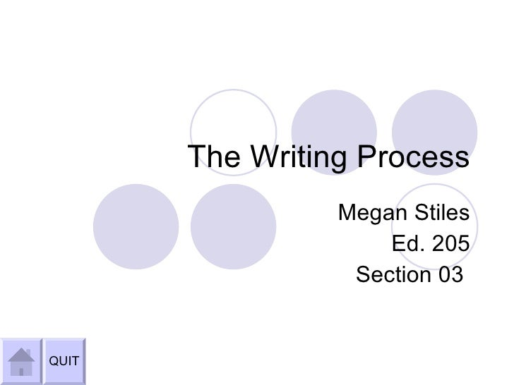 The Writing Process Megan Stiles Ed. 205 Section 03  QUIT
