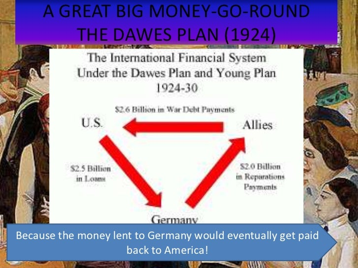 the dawes plan The dawes plan is when the us gave loans to germany in hopes of getting it back, but they never did because germany had 33 billion dollars in.